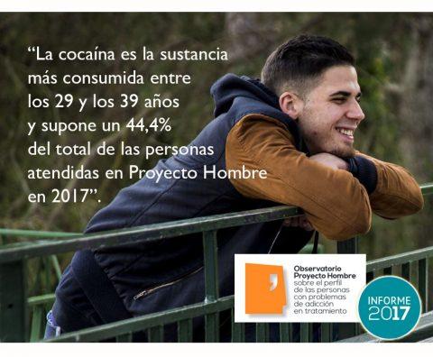 informe observatorio Proyecto Hombre